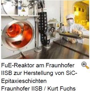 Technologische Grundlagen zur Herstellung von SiC-Spannungswandlern für intelligente Stromnetze (SiCWinS)