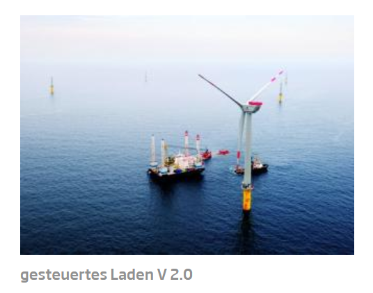 Förderprogramm Elektromobilität des BMU: Gesteuertes Laden V2.0 - Steigerung der Effektivität und Effizienz der Applikationen Wind-to-Vehicle (W2V) sowie Vehicle-to-Grid (V2G) inklusive Ladeinfrastruktur